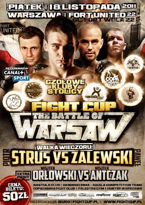 Fight Cup: Battle of Warsaw - ostateczna rozpiska