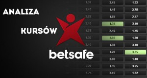 Analiza kursów BetSafe – UFC Fight Night: Gustafsson vs. Manuwa